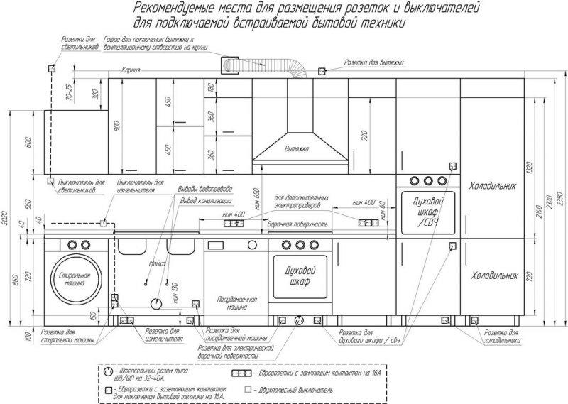 Схема-расположения-розеток-на-кухне.jpg